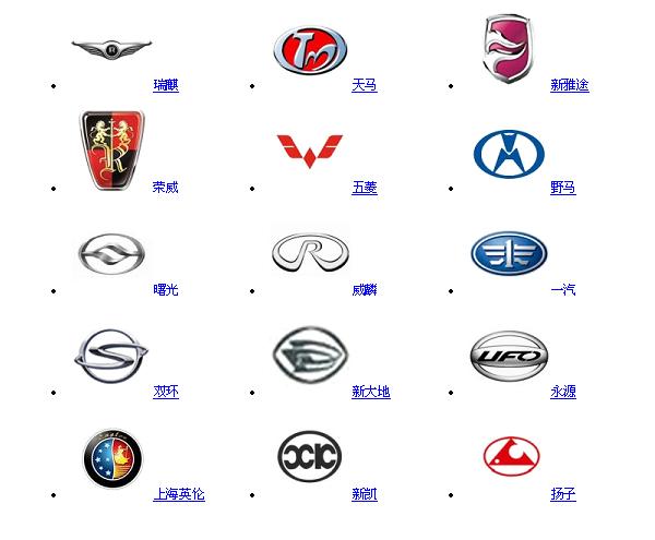 中国自主汽车代表品牌有:长安,东风,北汽,福田,江淮,吉利,江铃,一汽